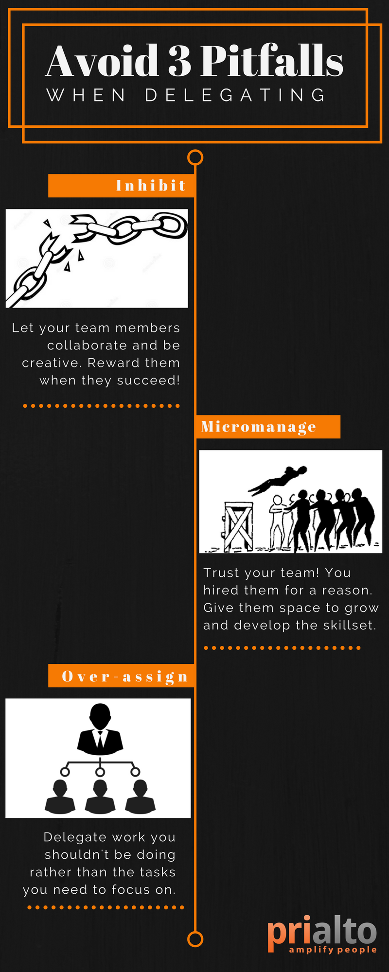 Avoid These 3 Pitfalls When Delegating.png