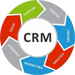 CRM for sales.jpg
