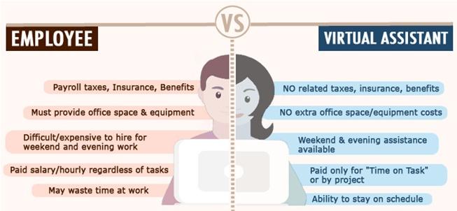 Employee versus Virtual Assistant.jpg