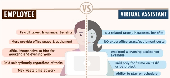 Employee versus Virtual Assistant.jpg