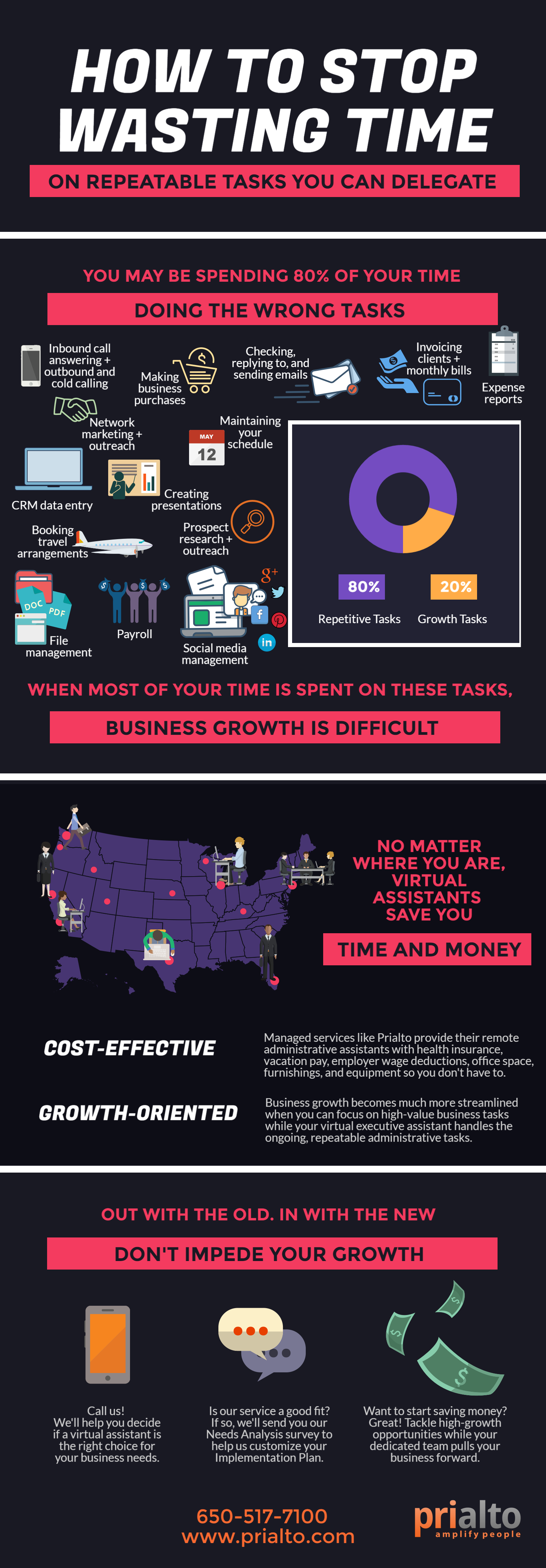 How to Stop Wasting Time on Repeatable Tasks You Can Delegate (infographic large).png