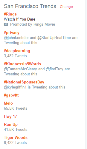 Popular Hashtags on Twitter.png