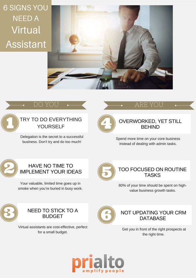Should You Hire a Virtual Assistant?.png