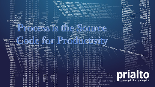 Prialto Can Help Increase Your Productivity