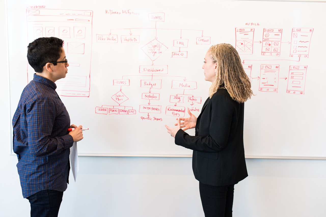 Photo of two women mapping out a process on a white board