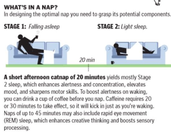 "To nap or not to nap? The Boston Globe makes the case for the refreshing benefits of napping in ""How to Nap."""